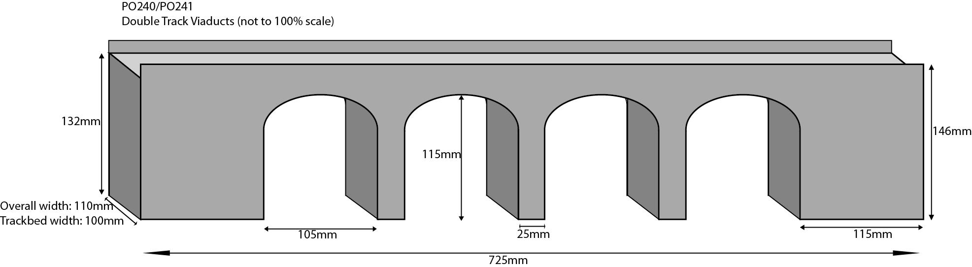 PO241 Metcalfe OO//HO Double Track Viaduct Stone Card Kit